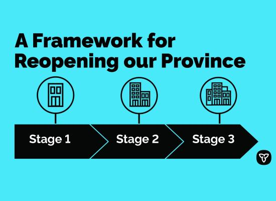 A Framework For Opening Our Province